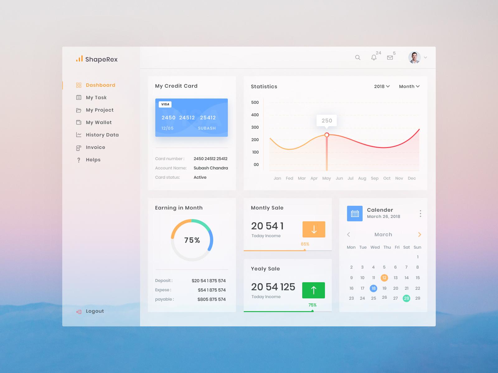 Free Admin Panel UI Template